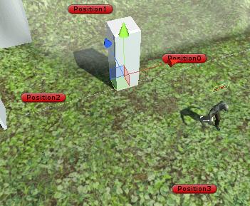 ゾンビの巡回地点の画像