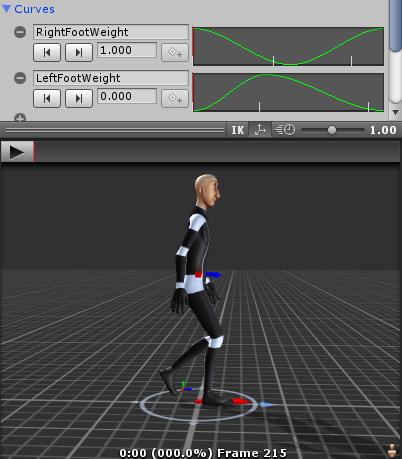 歩くアニメーションにアニメーションカーブを設定