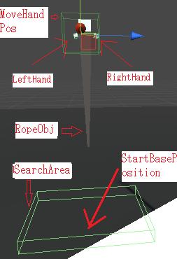真正面から見たロープで使うゲームオブジェクト