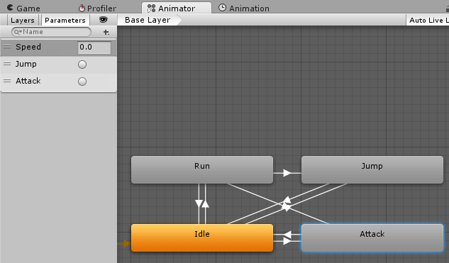 AnimationEvent用Animator