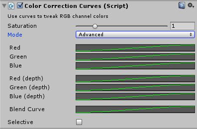 ColorCorrectionCurvesのインスペクタ