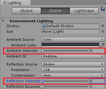 環境光、反射光をなくす