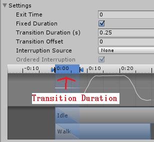 Transition Duration