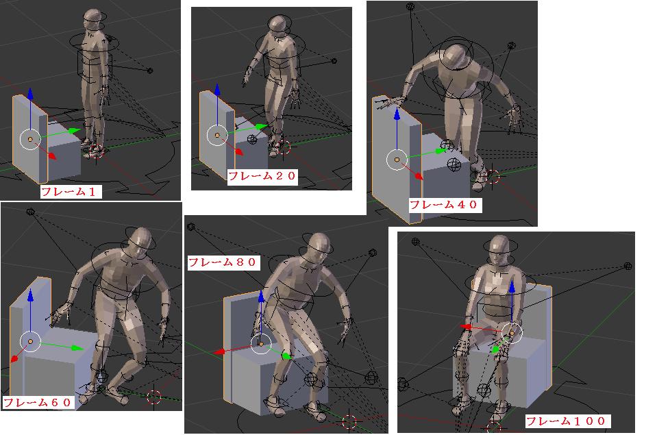 椅子に座るアニメーションのフレーム毎のポーズ