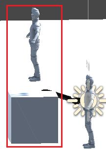 キャラの子要素に手のモデルがあると仮定した画像