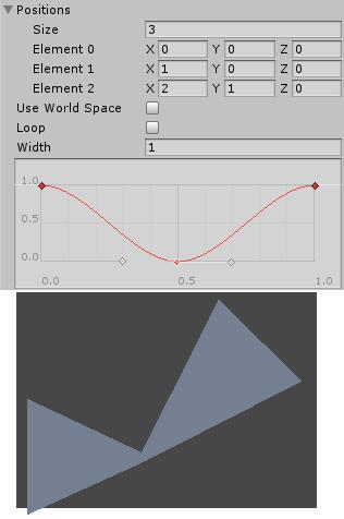 LineRendererのWidthのグラフを調整した画像