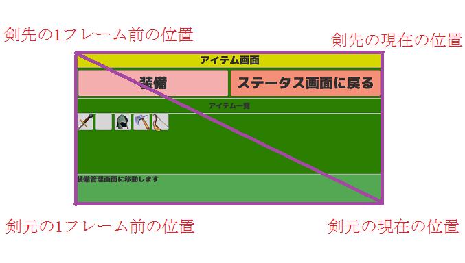 UVの値の分割方法