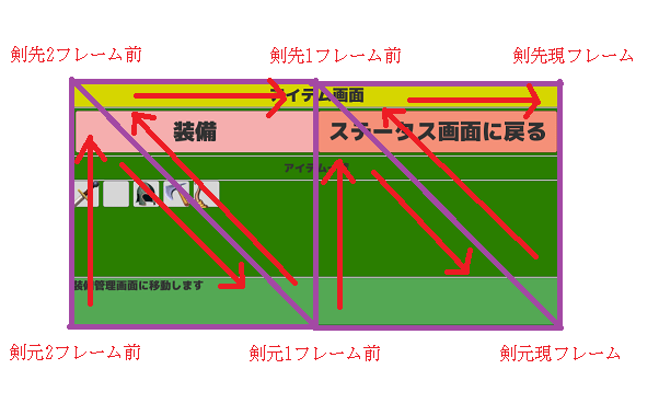 剣の軌跡の三角形の作り方の順番