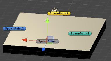 プレイヤーキャラクター登場位置を視覚的にわかりやすくした図