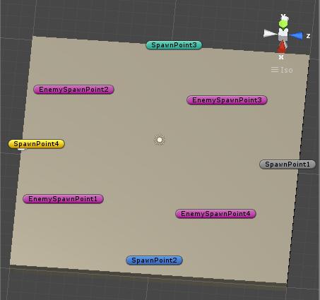 敵のSpawnPointを視覚化した図