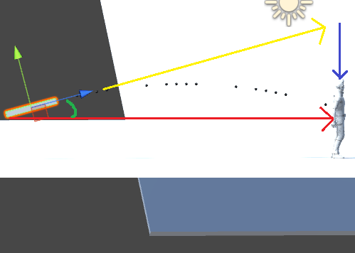 砲台の向ける角度を計算