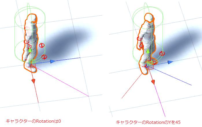 キャラクターの右斜め前方の取得