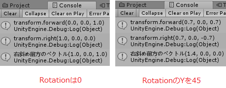 キャラクターの右斜め前方のベクトル値の比較