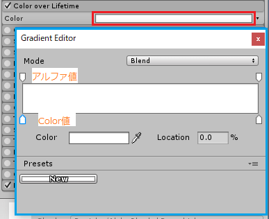 ParticleSystemのColor over Lifetimeモジュール