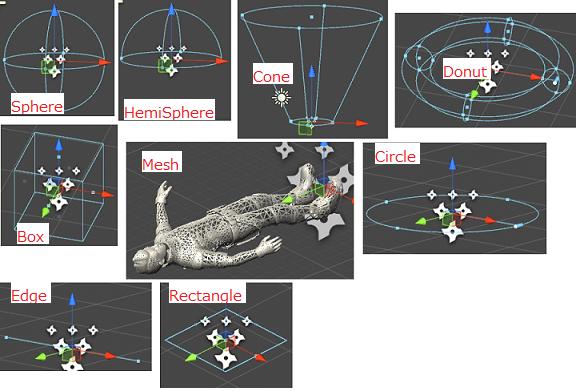 ParticleSystemのShapeの選択出来る形状