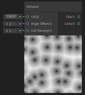 Voronoiノード
