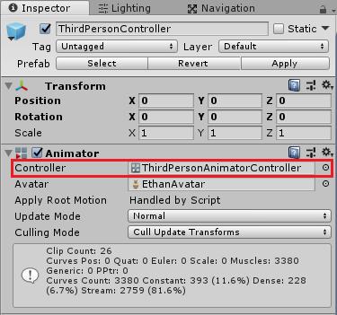 AnimatorにAnimatorControllerを設定する