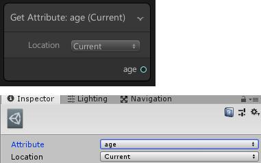 Visual Effect GraphのGet Attributeノード