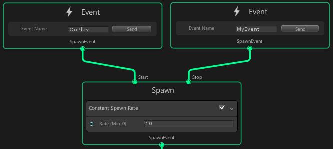 SpawnコンテキストのStartとStopにEventコンテキストを繋げる