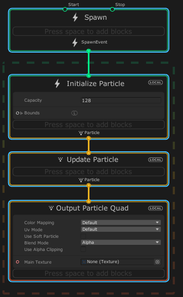 VisualEffectGraphのCreate Empty System