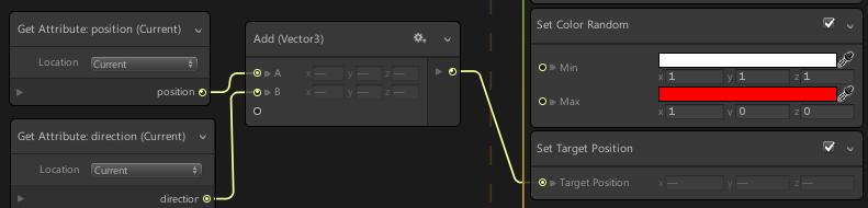 GrassWindのTarget Positionをパーティクルの位置と方向から設定