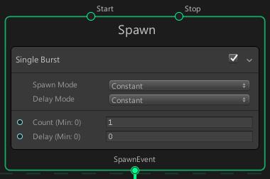 GrassWindのテスト用Spawnコンテキスト