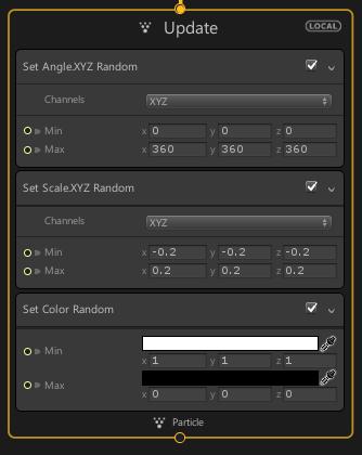 VFXのPointCacheサンプルのUpdateコンテキスト