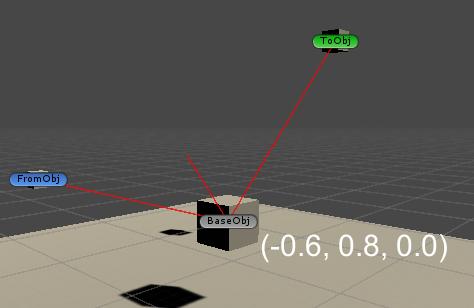 Vector3.Crossを使った実行結果