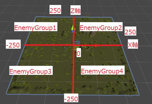 ユニティちゃんRPGのワールドマップのフィールドでの敵パーティーの割り当て