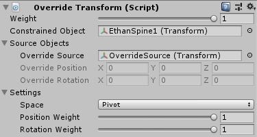 UnityのAnimationRiggingのOverrideTransformの設定