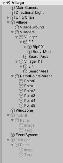 ユニティちゃんのRPGを作ってみよう5の記事までのヒエラルキー全体