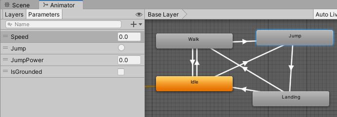 出来上がったPlayerアニメーターコントローラーの状態と遷移