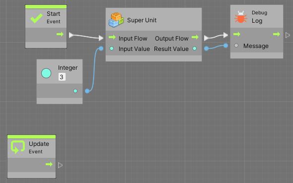 CubeScriptスクリプトグラフでスーパーユニットを使ったサンプル