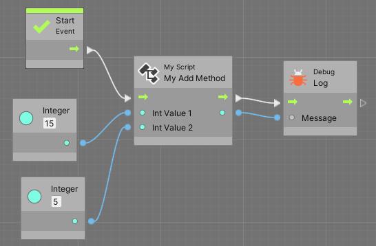 Visual Scriptingで自前の静的クラスの静的メソッドをユニットとして使う
