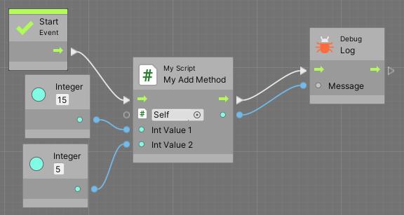 Visual Scriptingでゲームオブジェクトに取り付けたMyScriptのメソッドを実行するサンプル