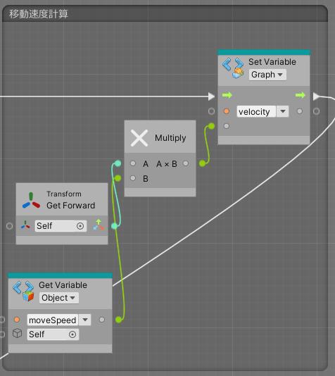 VisualScriptingのキャラクター移動スクリプトでキャラクターの速度を計算する処理