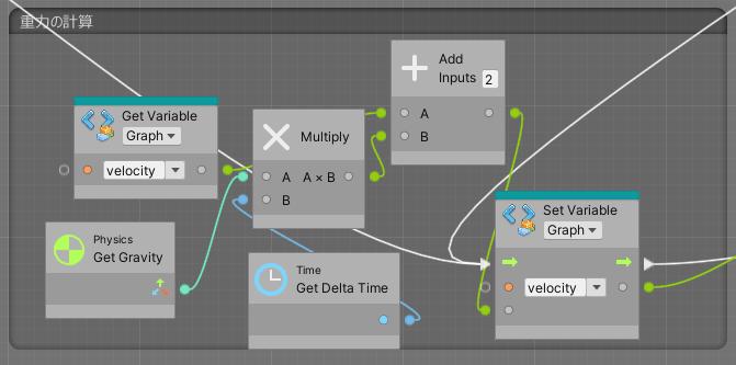 VisualScriptingのキャラクター移動スクリプトの重力の計算処理