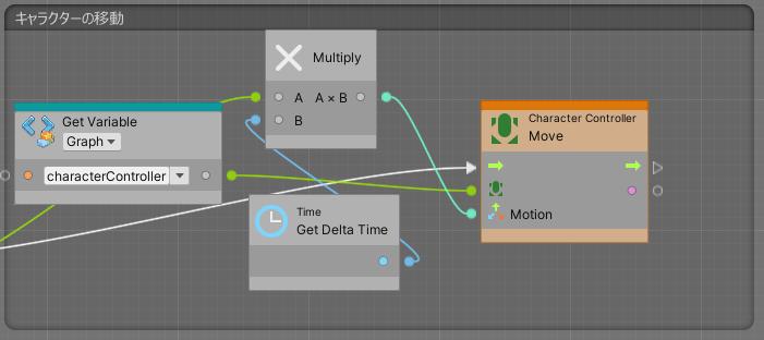 VisualScriptingのキャラクター移動スクリプトで実際に移動させる処理の部分