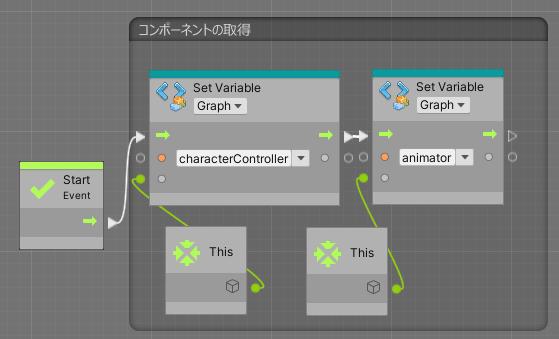 Startユニットからフローを繋げてグラフ変数を設定する