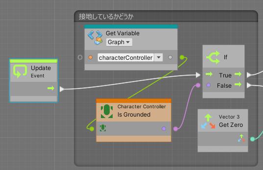VisualScriptingで作ったキャラクターが接地しているかどうかの部分