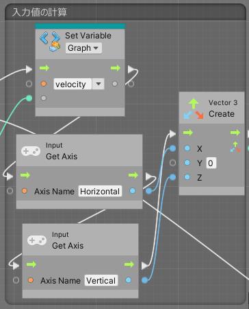 VisualScriptingのキャラクター移動スクリプトの移動値の計算
