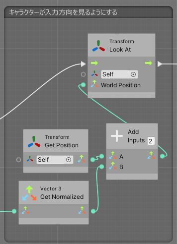 VisualScriptingのキャラクター移動スクリプトで入力した方向にキャラクターを向ける処理