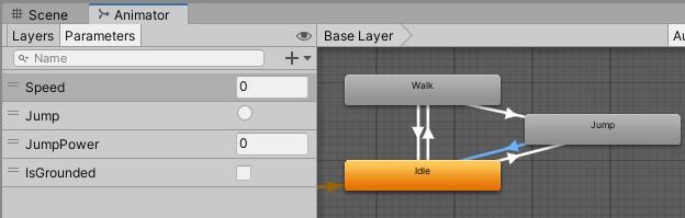 ジャンプキャラクターのBase Layerの状態と遷移