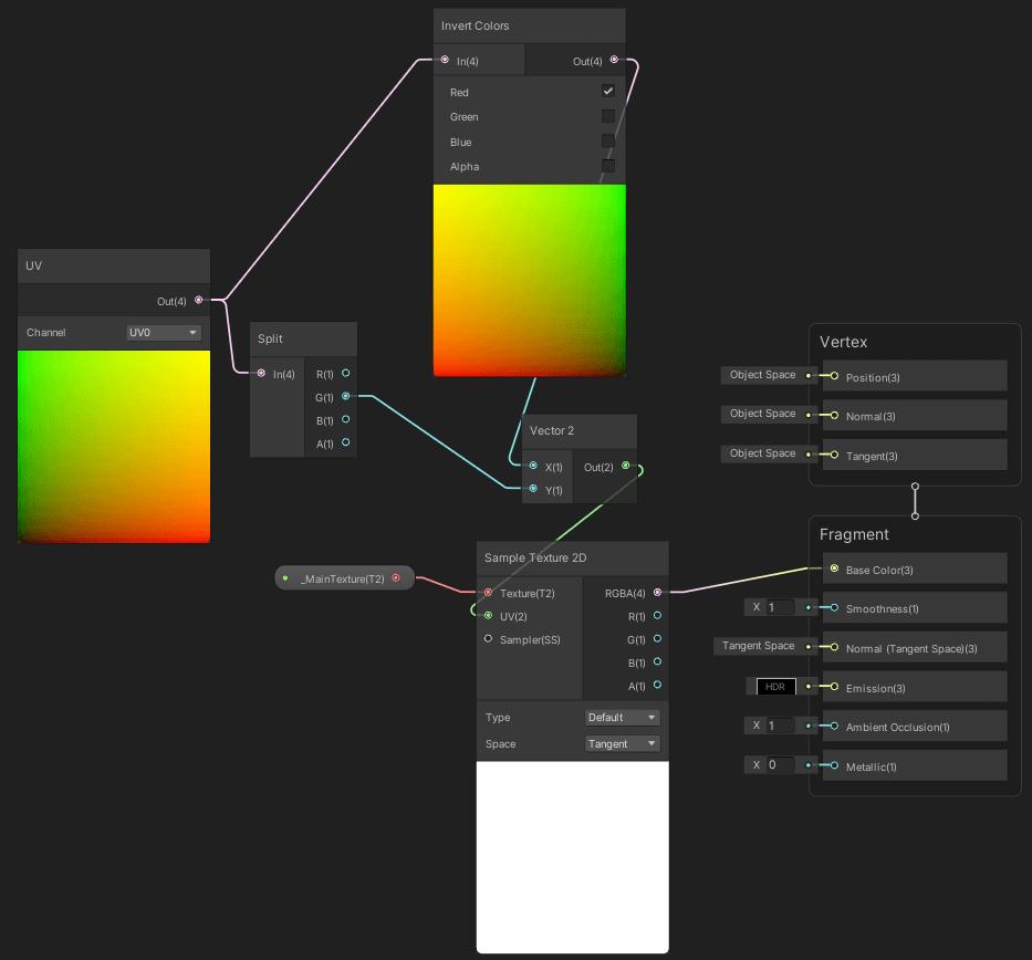 Invert Colorsノードを使った左右反転