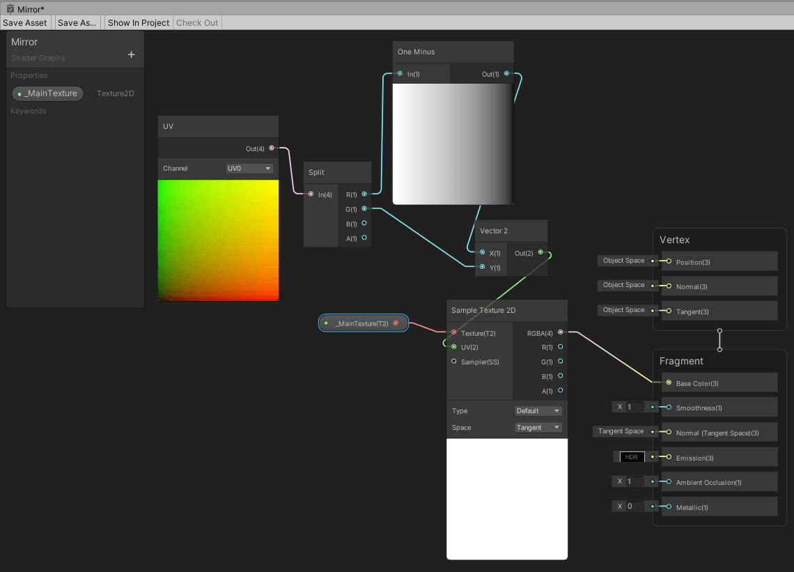 テクスチャを左右反転して表示するシェーダーグラフの処理