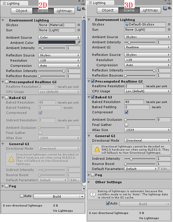 2D3DプロジェクトのLighting設定の比較