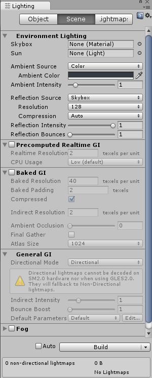 2DプロジェクトのLighting設定